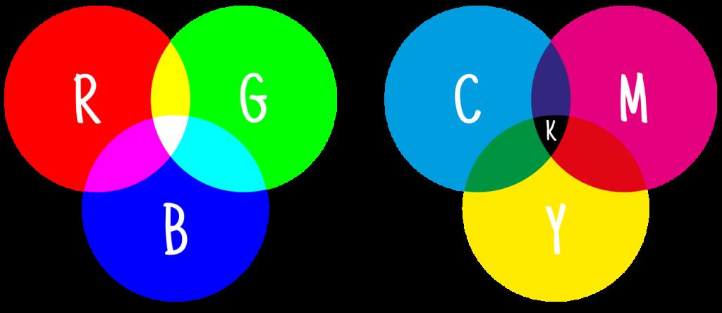 rgb vs cmyk graphic
